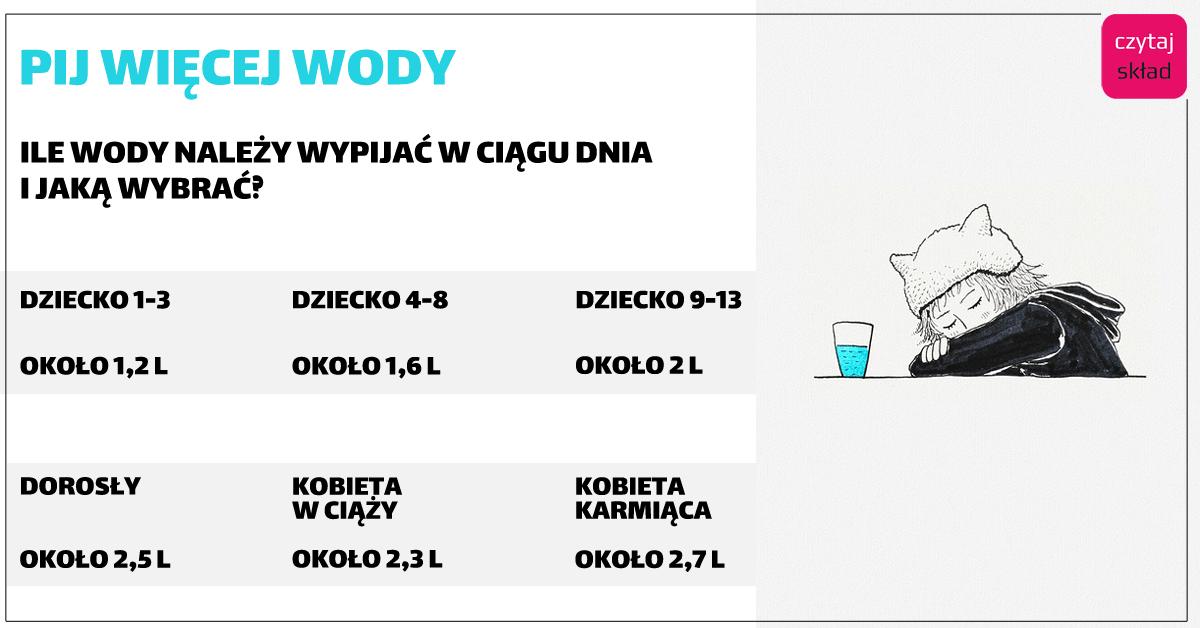 pij-wiecej-wody